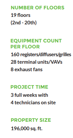 HVAC Equipment Assessment case study stats